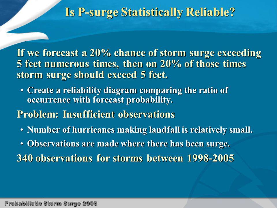 Probabilistic Storm Surge 2008 Is P-surge Statistically Reliable.