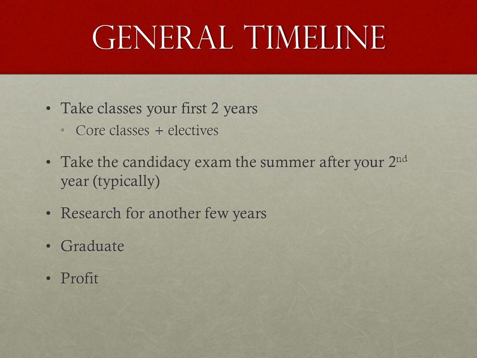 General Timeline Take classes your first 2 yearsTake classes your first 2 years Core classes + electivesCore classes + electives Take the candidacy ex
