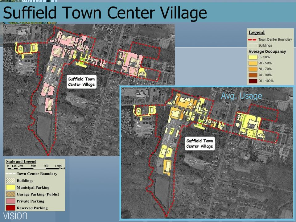 Suffield Town Center Village Avg. Usage