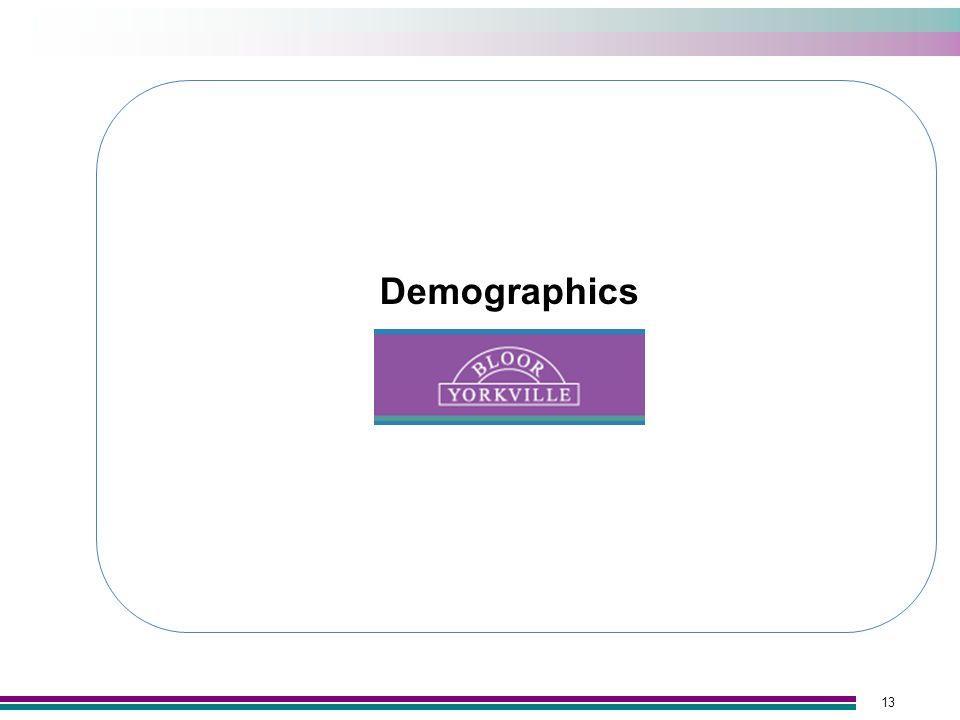 13 Demographics