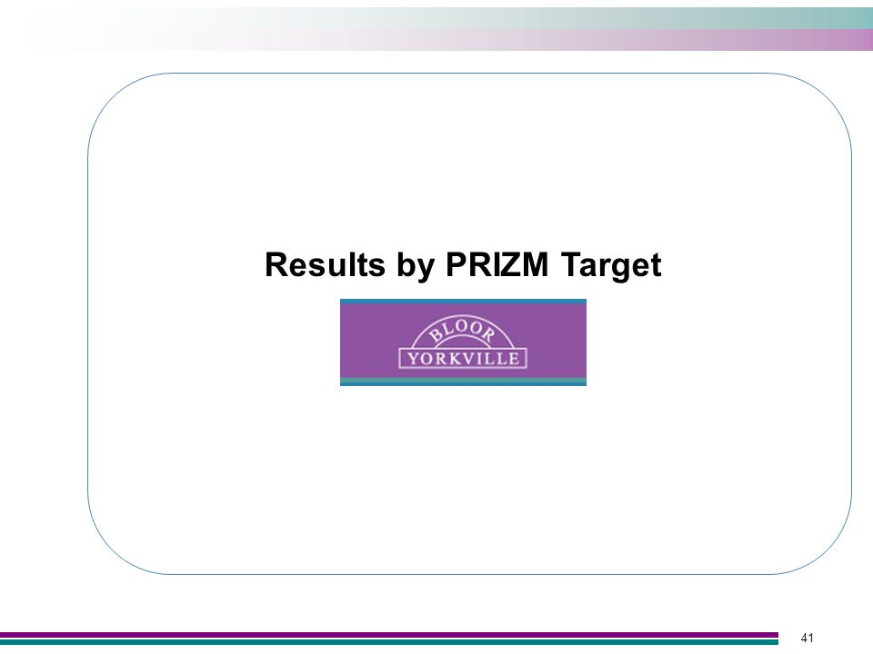 41 Results by PRIZM Target