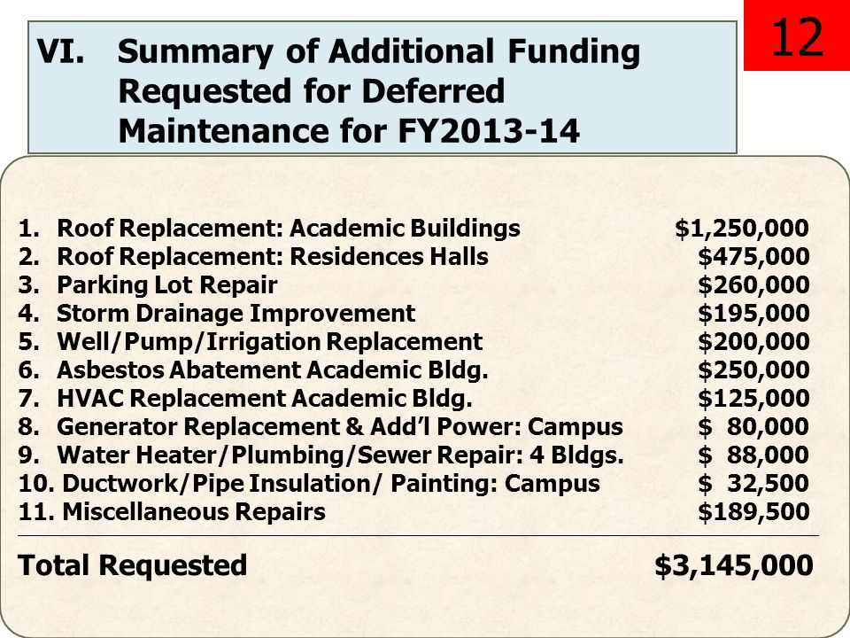 VI.Summary of Additional Funding Requested for Deferred Maintenance for FY2013-14 1.