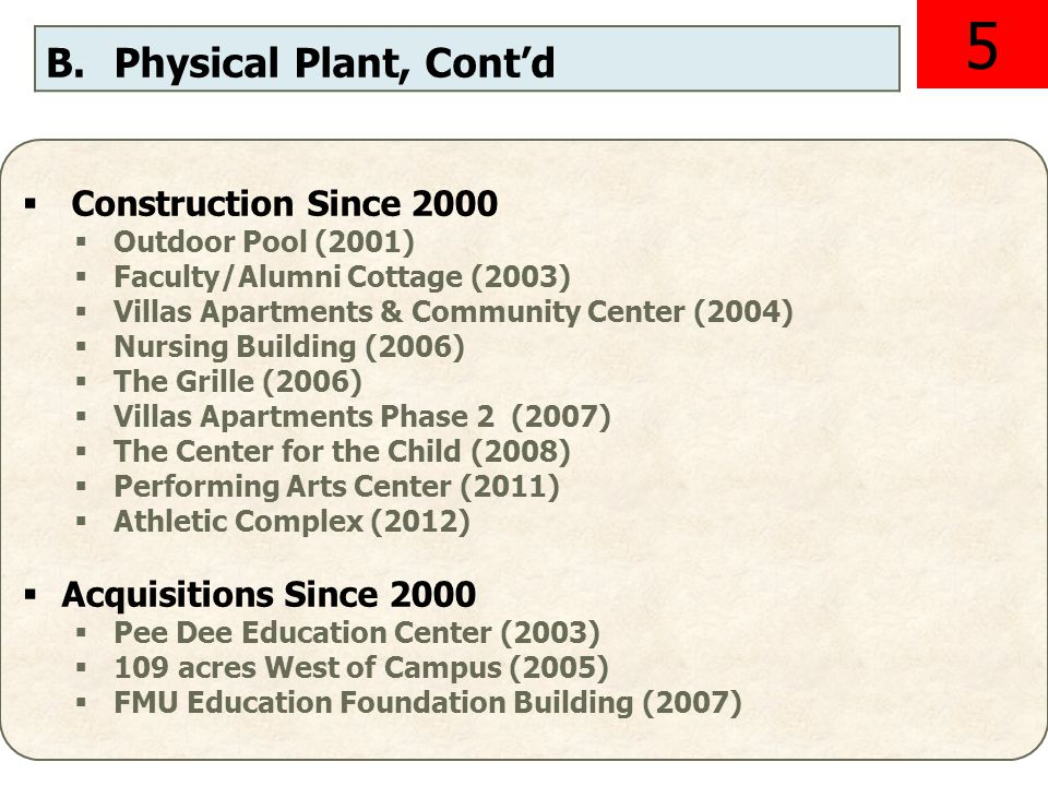 B.Physical Plant, Contd Construction Since 2000 Outdoor Pool (2001) Faculty/Alumni Cottage (2003) Villas Apartments & Community Center (2004) Nursing Building (2006) The Grille (2006) Villas Apartments Phase 2 (2007) The Center for the Child (2008) Performing Arts Center (2011) Athletic Complex (2012) Acquisitions Since 2000 Pee Dee Education Center (2003) 109 acres West of Campus (2005) FMU Education Foundation Building (2007) 5