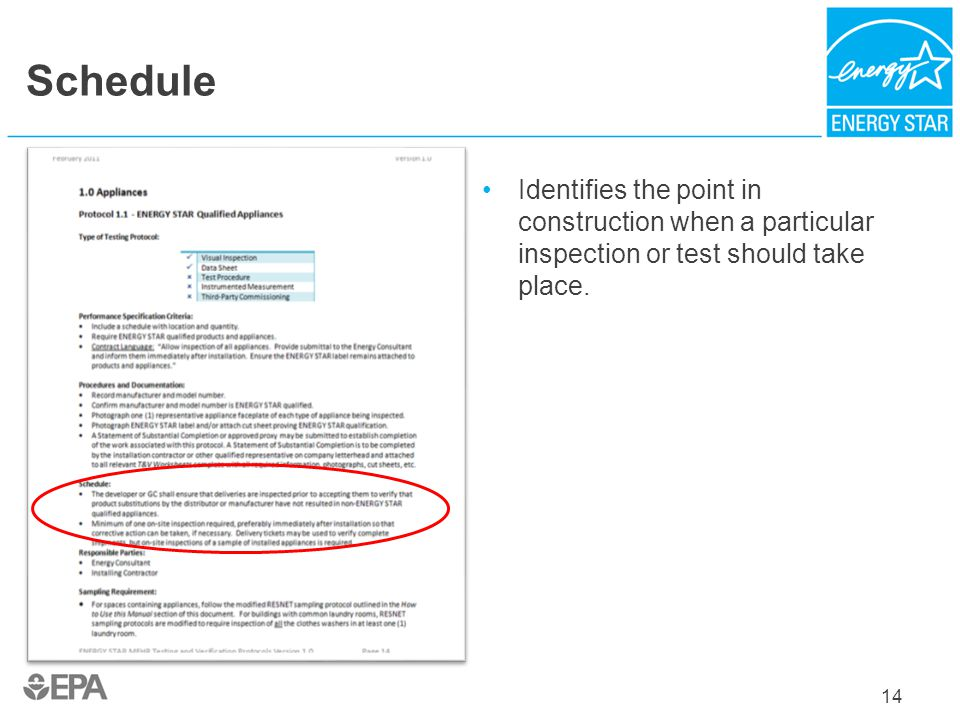 Schedule Identifies the point in construction when a particular inspection or test should take place. 14