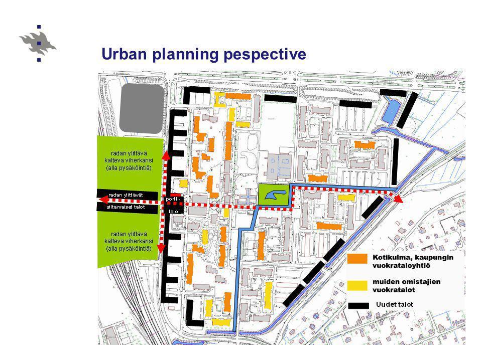 Urban planning pespective