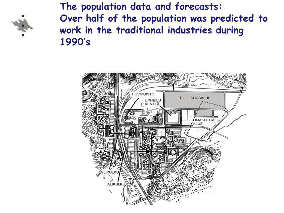 The population data and forecasts: Over half of the population was predicted to work in the traditional industries during 1990s