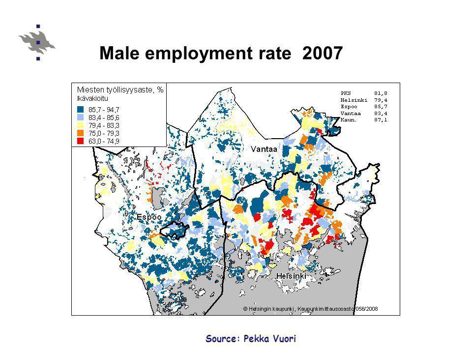 Male employment rate 2007 Source: Pekka Vuori