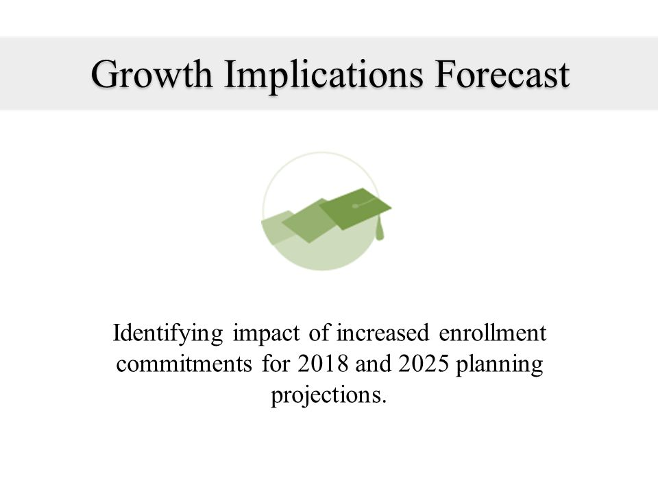 Growth Implications Forecast Identifying impact of increased enrollment commitments for 2018 and 2025 planning projections.