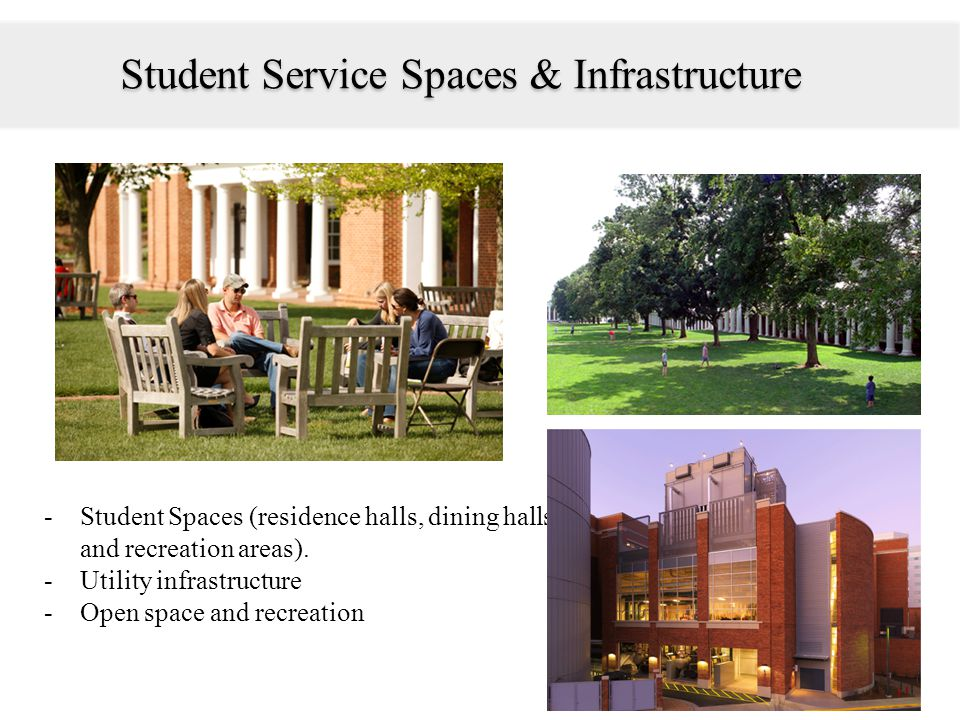 Student Service Spaces & Infrastructure -Student Spaces (residence halls, dining halls, and recreation areas). -Utility infrastructure -Open space and