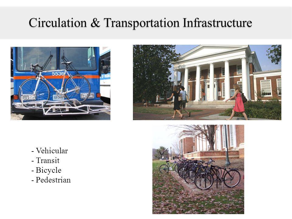 Circulation & Transportation Infrastructure - Vehicular - Transit - Bicycle - Pedestrian