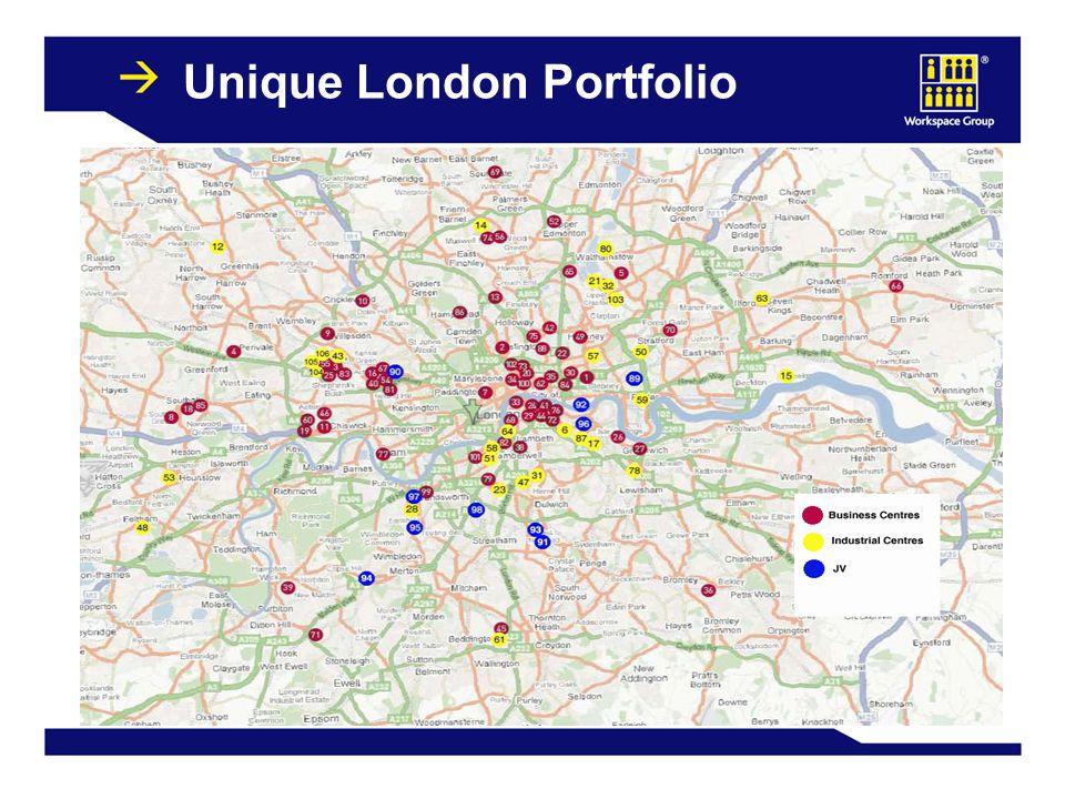 Unique London Portfolio