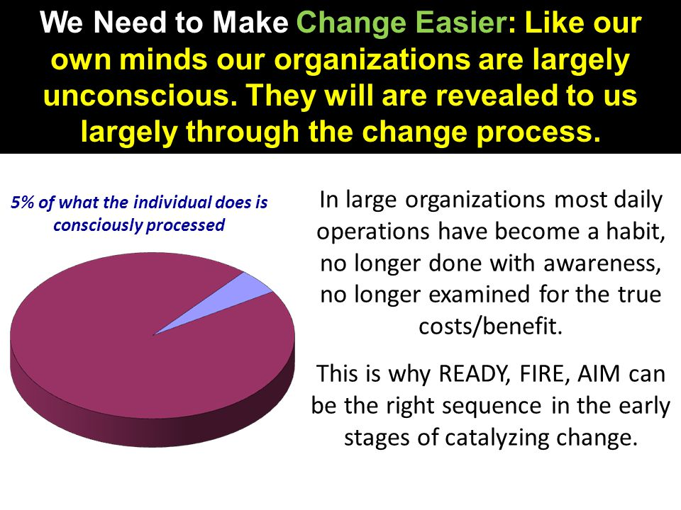 In large organizations most daily operations have become a habit, no longer done with awareness, no longer examined for the true costs/benefit.