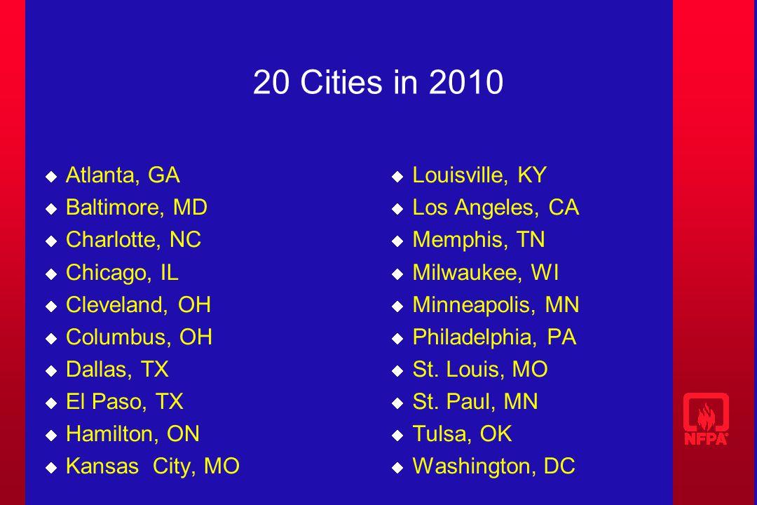 20 Cities in 2010 Atlanta, GA Baltimore, MD Charlotte, NC Chicago, IL Cleveland, OH Columbus, OH Dallas, TX El Paso, TX Hamilton, ON Kansas City, MO L