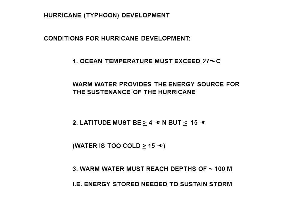 HURRICANE (TYPHOON) DEVELOPMENT CONDITIONS FOR HURRICANE DEVELOPMENT: 1.
