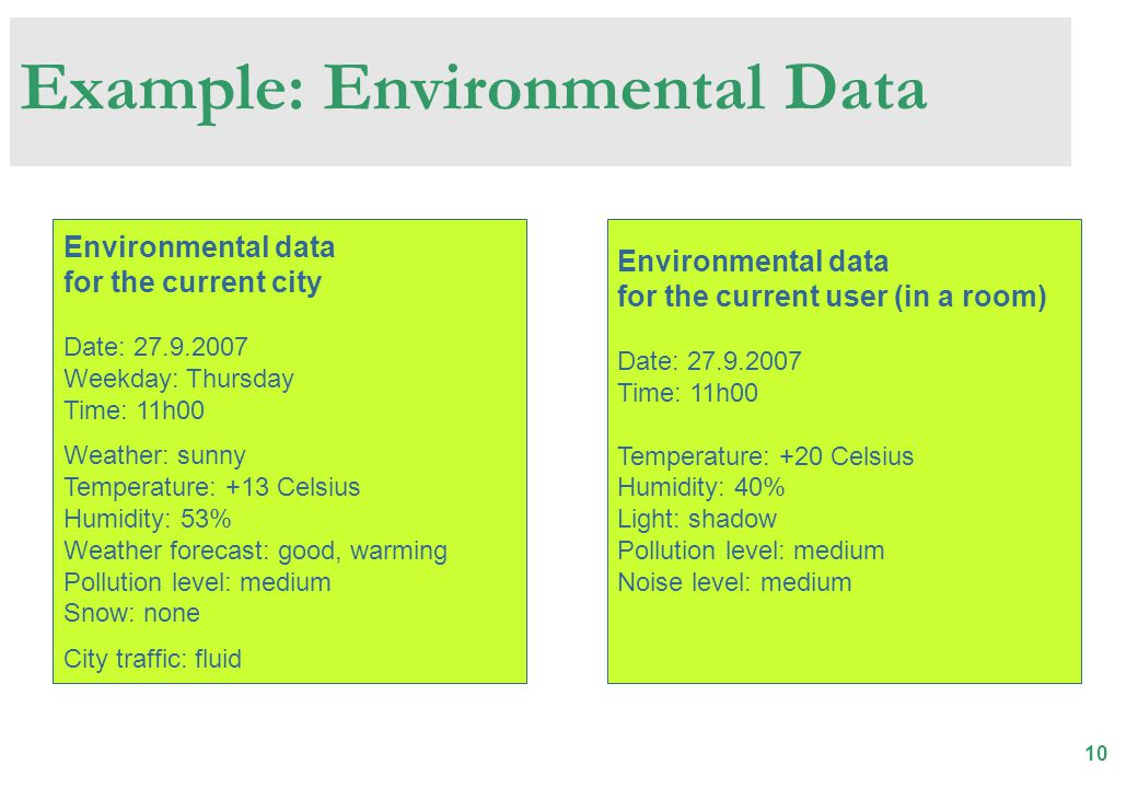 10 Example: Environmental Data Environmental data for the current city Date: 27.9.2007 Weekday: Thursday Time: 11h00 Weather: sunny Temperature: +13 Celsius Humidity: 53% Weather forecast: good, warming Pollution level: medium Snow: none City traffic: fluid Environmental data for the current user (in a room) Date: 27.9.2007 Time: 11h00 Temperature: +20 Celsius Humidity: 40% Light: shadow Pollution level: medium Noise level: medium