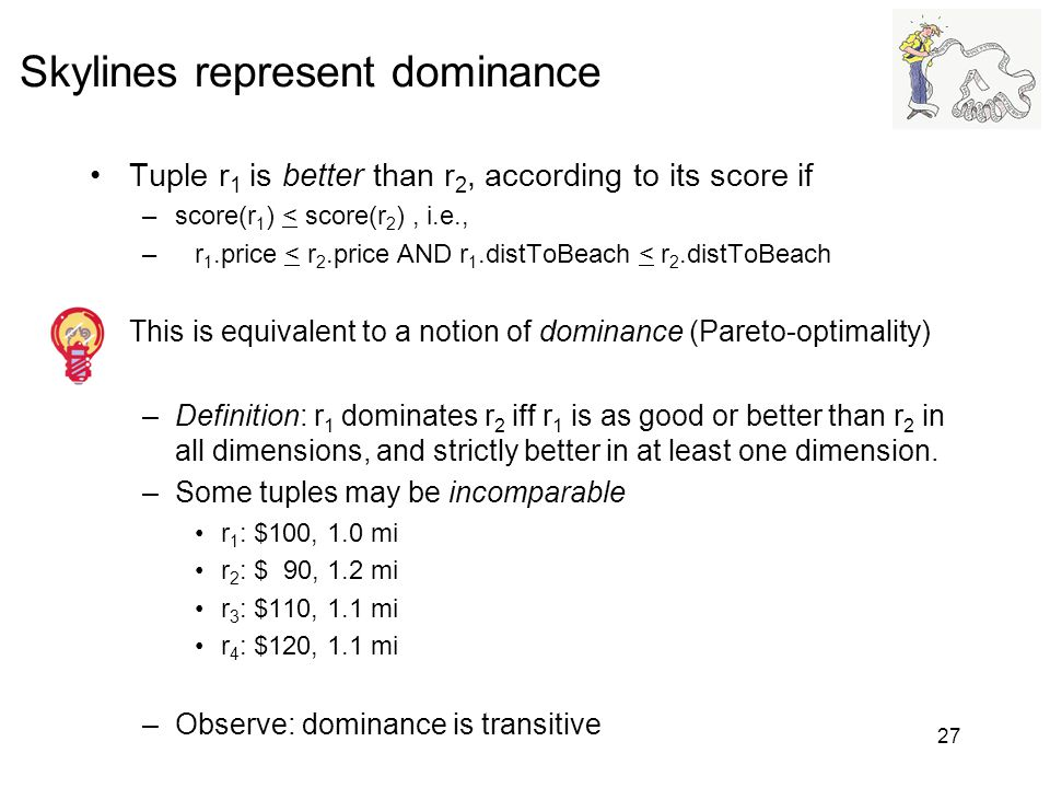 Skylines represent dominance Tuple r 1 is better than r 2, according to its score if –score(r 1 ) < score(r 2 ), i.e., –r 1.price < r 2.price AND r 1.