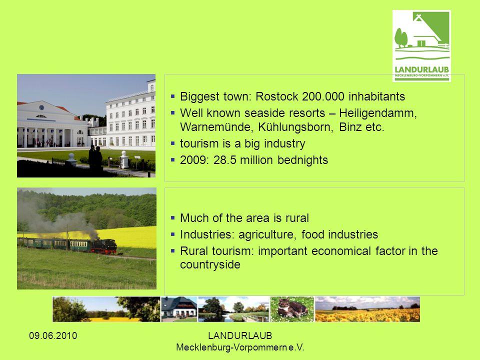 09.06.2010LANDURLAUB Mecklenburg-Vorpommern e.V. Biggest town: Rostock 200.000 inhabitants Well known seaside resorts – Heiligendamm, Warnemünde, Kühl