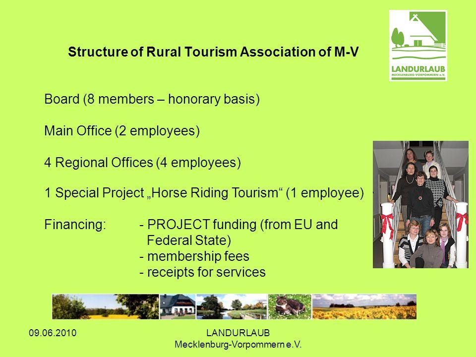 09.06.2010LANDURLAUB Mecklenburg-Vorpommern e.V. Structure of Rural Tourism Association of M-V Board (8 members – honorary basis) Main Office (2 emplo