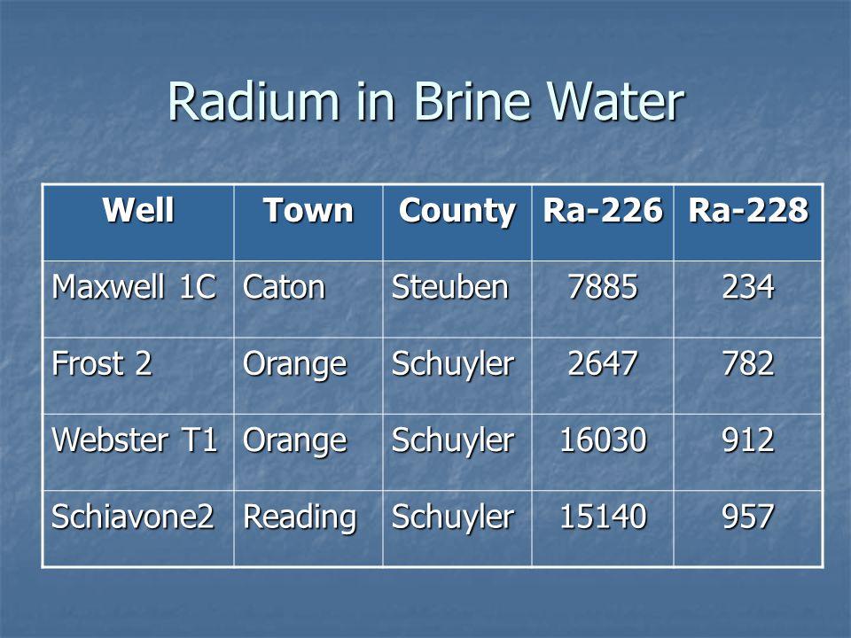 Radium in Brine Water WellTownCountyRa-226Ra-228 Maxwell 1C CatonSteuben7885234 Frost 2 OrangeSchuyler2647782 Webster T1 OrangeSchuyler16030912 Schiavone2ReadingSchuyler15140957