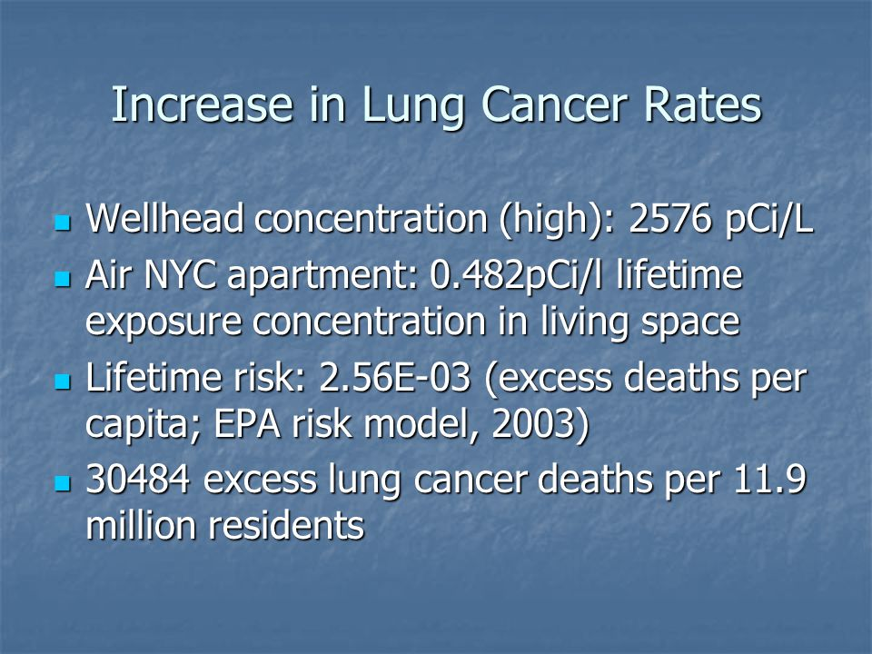 Increase in Lung Cancer Rates Wellhead concentration (high): 2576 pCi/L Wellhead concentration (high): 2576 pCi/L Air NYC apartment: 0.482pCi/l lifetime exposure concentration in living space Air NYC apartment: 0.482pCi/l lifetime exposure concentration in living space Lifetime risk: 2.56E-03 (excess deaths per capita; EPA risk model, 2003) Lifetime risk: 2.56E-03 (excess deaths per capita; EPA risk model, 2003) 30484 excess lung cancer deaths per 11.9 million residents 30484 excess lung cancer deaths per 11.9 million residents
