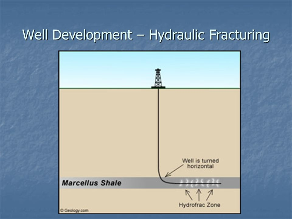 Well Development – Hydraulic Fracturing