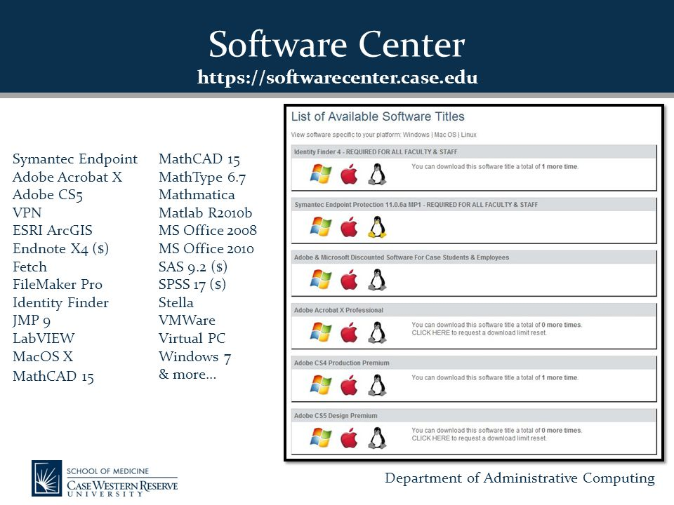 Department of Administrative Computing Software Center https://softwarecenter.case.edu Symantec Endpoint Adobe Acrobat X Adobe CS5 VPN ESRI ArcGIS Endnote X4 ($) Fetch FileMaker Pro Identity Finder JMP 9 LabVIEW MacOS X MathCAD 15 MathType 6.7 Mathmatica Matlab R2010b MS Office 2008 MS Office 2010 SAS 9.2 ($) SPSS 17 ($) Stella VMWare Virtual PC Windows 7 & more…