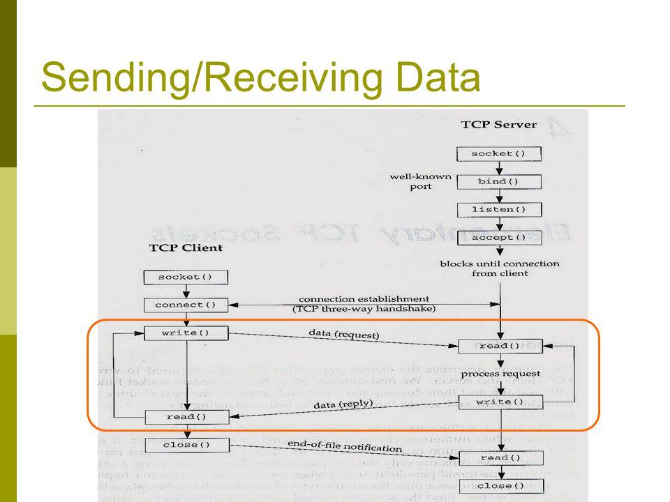 Sending/Receiving Data