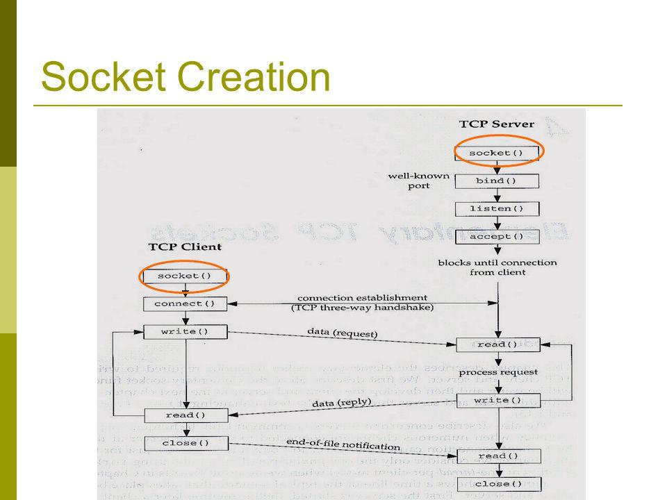 Socket Creation in C: socket int s = socket(domain, type, protocol); where s: socket descriptor, an integer (like a file-handle) domain: integer, communication domain e.g., AF_INET (IPv4 protocol) Note.