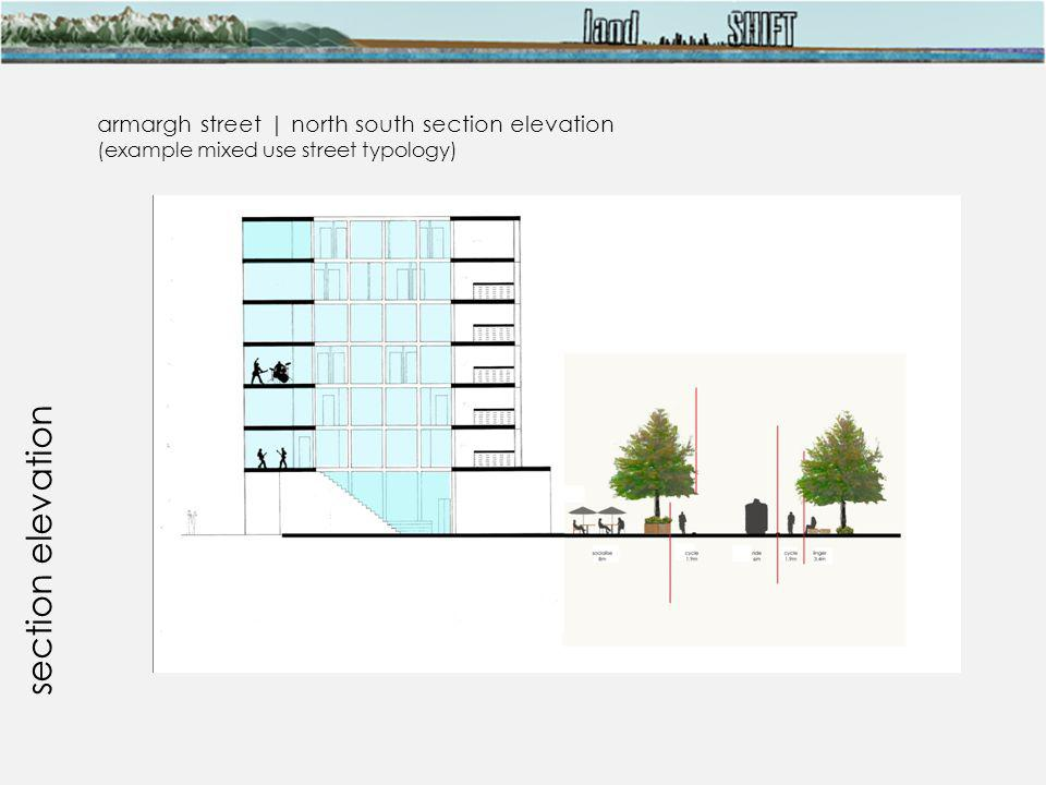 section elevation armargh street | north south section elevation (example mixed use street typology)