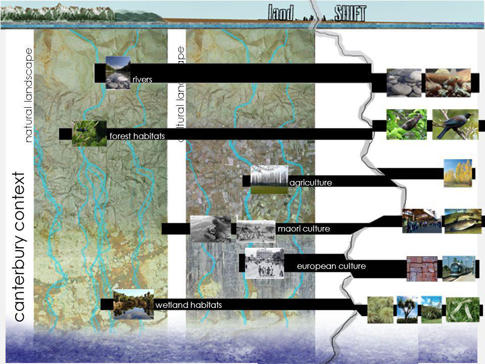 natural landscapecultural landscape canterbury context rivers forest habitats wetland habitats agriculture maori culture european culture