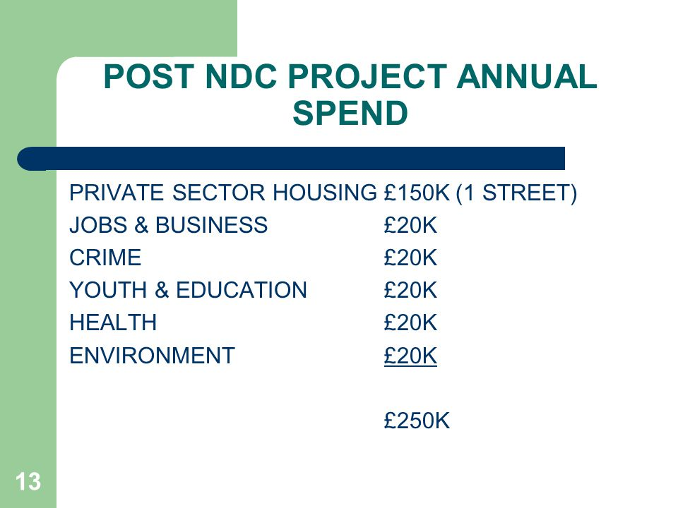 12 DIRECTION OF TRAVEL FUTURE FINANCIAL MODEL POST NDC RENTAL INCOME OF £350K (depends on voids & empty buildings business rates) INVESTMENT INCOME OF £200K MANAGEMENT FEES/CONSULTANCY £50K (dependent on external funding bids) PROJECTED INCOME _____________ £600K CHARITY/BTT RUNNING COSTS £50K STAFF COSTS £260K PROJECT SPEND £250K PROJECTED EXPENDITURE ________ £560K NET SURPLUS £40K