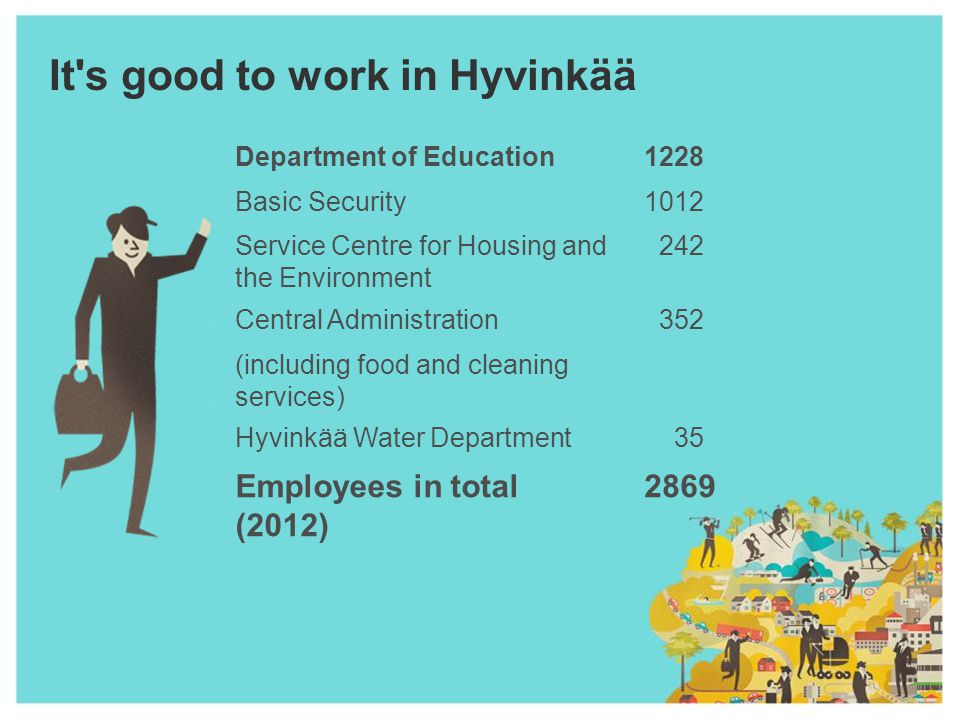 It s good to work in Hyvinkää Department of Education 1228 Basic Security 1012 Service Centre for Housing and the Environment 242 Central Administration 352 (including food and cleaning services) Hyvinkää Water Department 35 Employees in total (2012) 2869