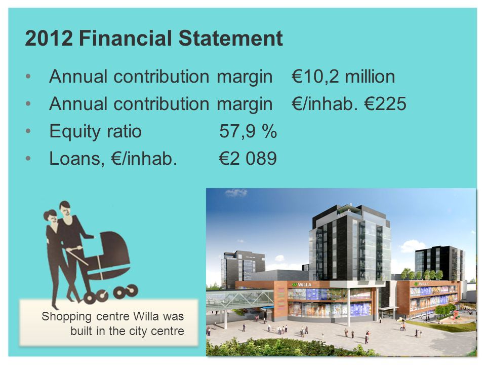 2012 Financial Statement Annual contribution margin10,2 million Annual contribution margin /inhab. 225 Equity ratio 57,9 % Loans, /inhab. 2 089 Shoppi