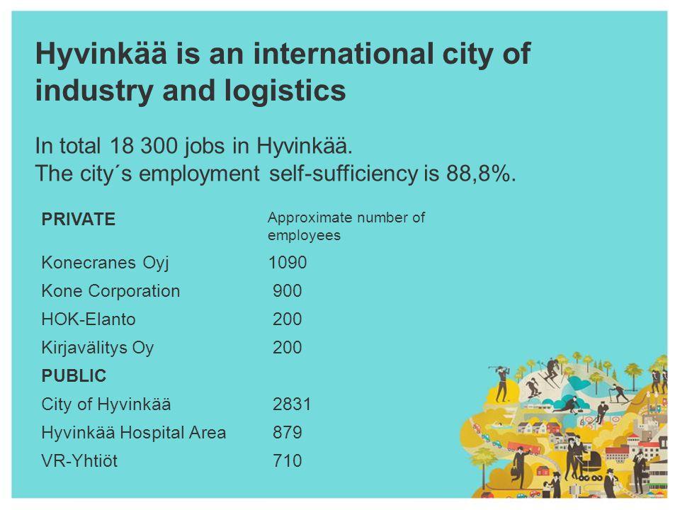 Hyvinkää is an international city of industry and logistics In total 18 300 jobs in Hyvinkää.
