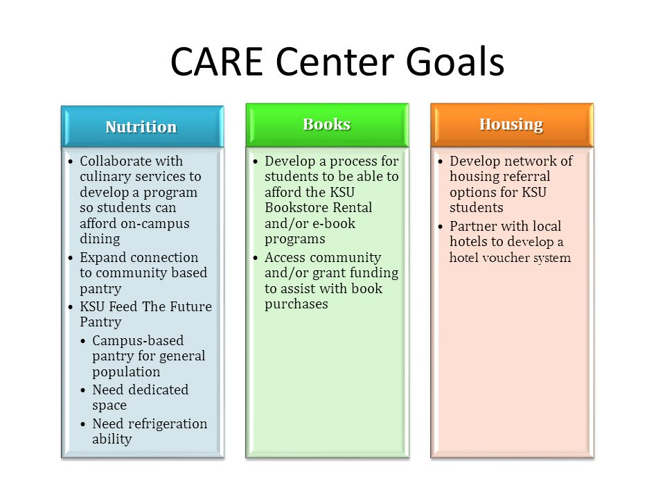 CARE Center GoalsNutrition Collaborate with culinary services to develop a program so students can afford on-campus dining Expand connection to commun