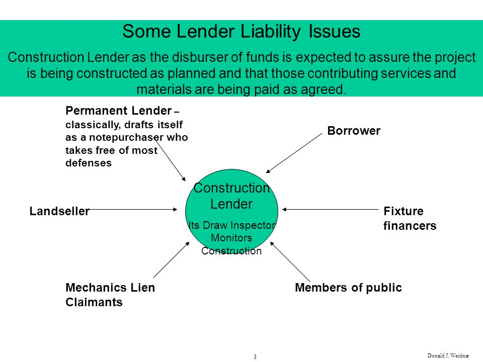 Donald J. Weidner 3 Some Lender Liability Issues Construction Lender as the disburser of funds is expected to assure the project is being constructed