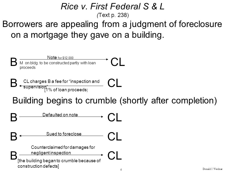 Donald J.Weidner 4 Rice v. First Federal S & L (Text p.