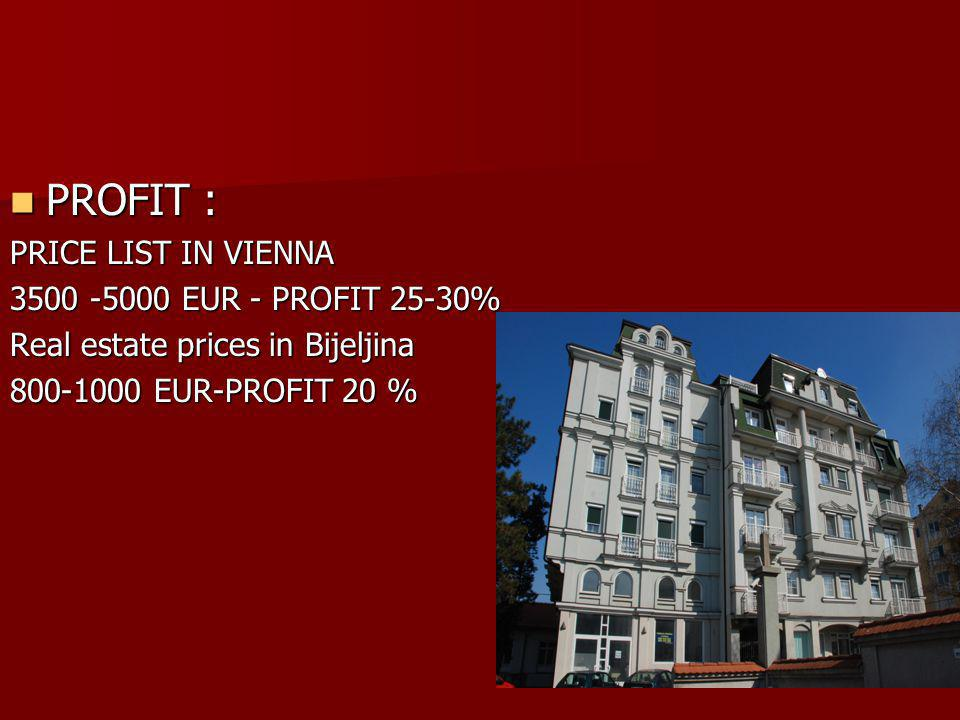 PROFIT : PROFIT : PRICE LIST IN VIENNA 3500 -5000 EUR - PROFIT 25-30% Real estate prices in Bijeljina 800-1000 EUR-PROFIT 20 %