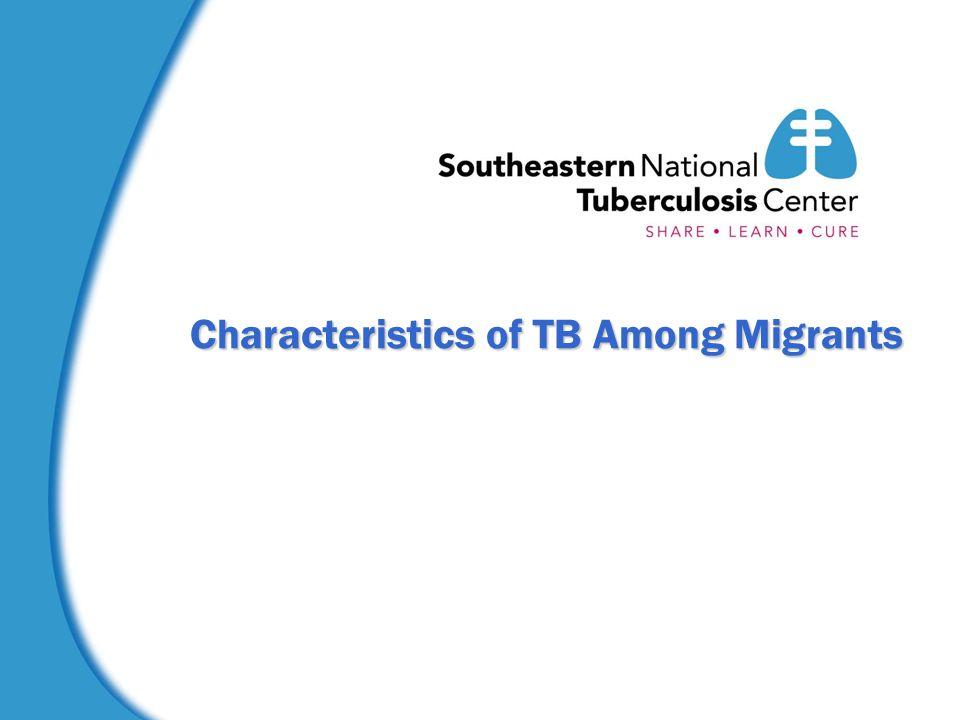 Characteristics of TB Among Migrants
