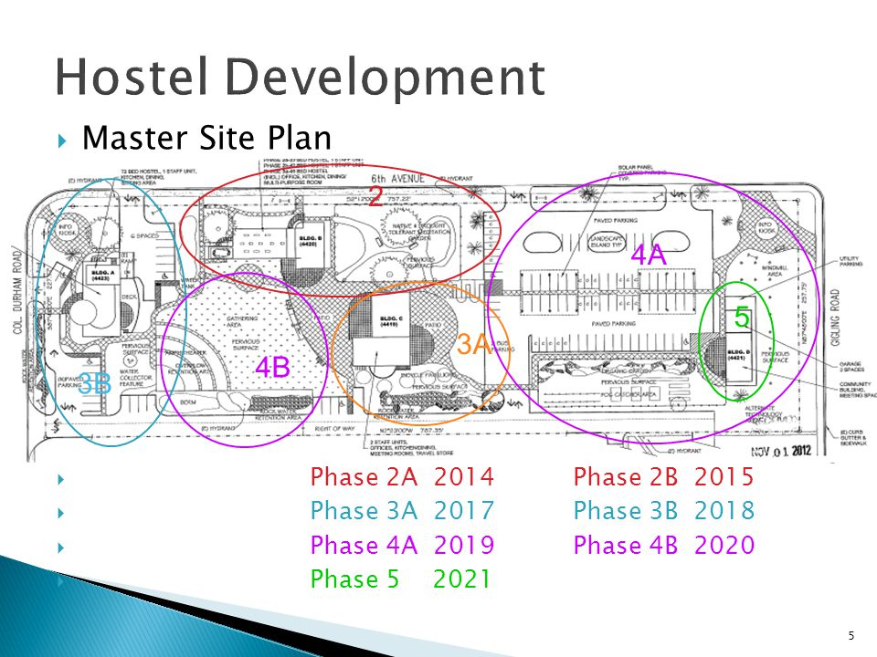 5 Master Site Plan Phase 2A 2014 Phase 2B 2015 Phase 3A 2017Phase 3B 2018 Phase 4A 2019Phase 4B 2020 Phase 5 2021 2 3A 3B 4A 4B 5