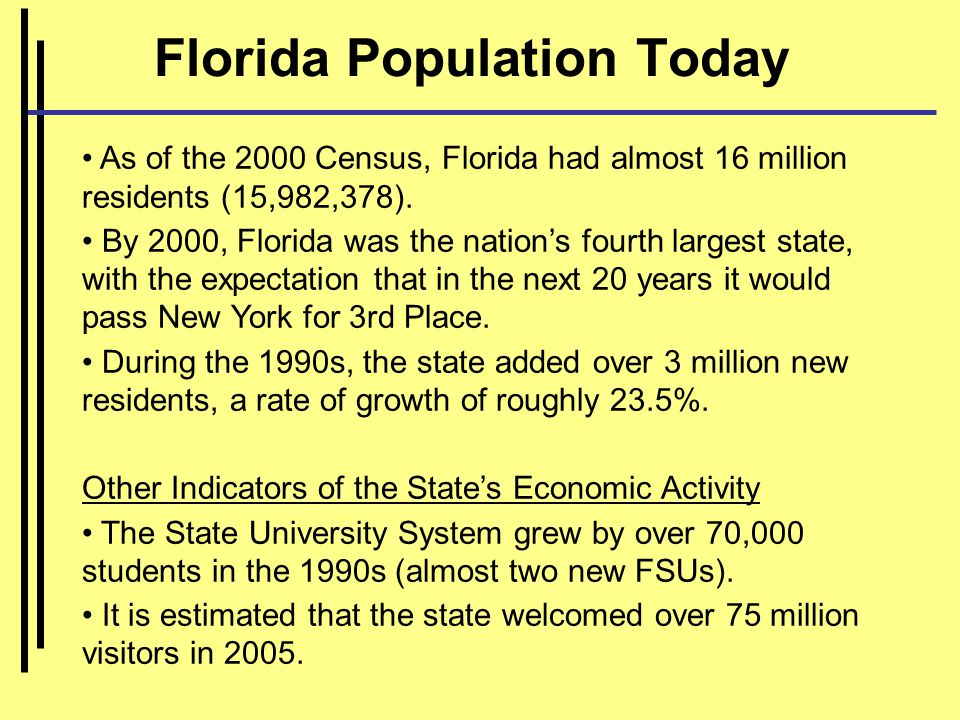 Florida Population Today As of the 2000 Census, Florida had almost 16 million residents (15,982,378).