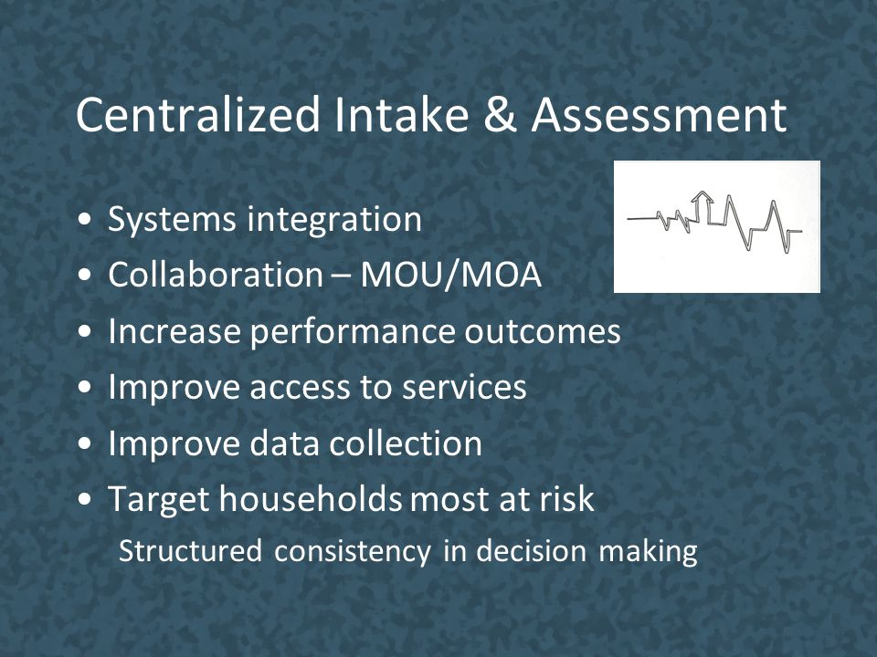 Centralized Intake & Assessment Systems integration Collaboration – MOU/MOA Increase performance outcomes Improve access to services Improve data coll
