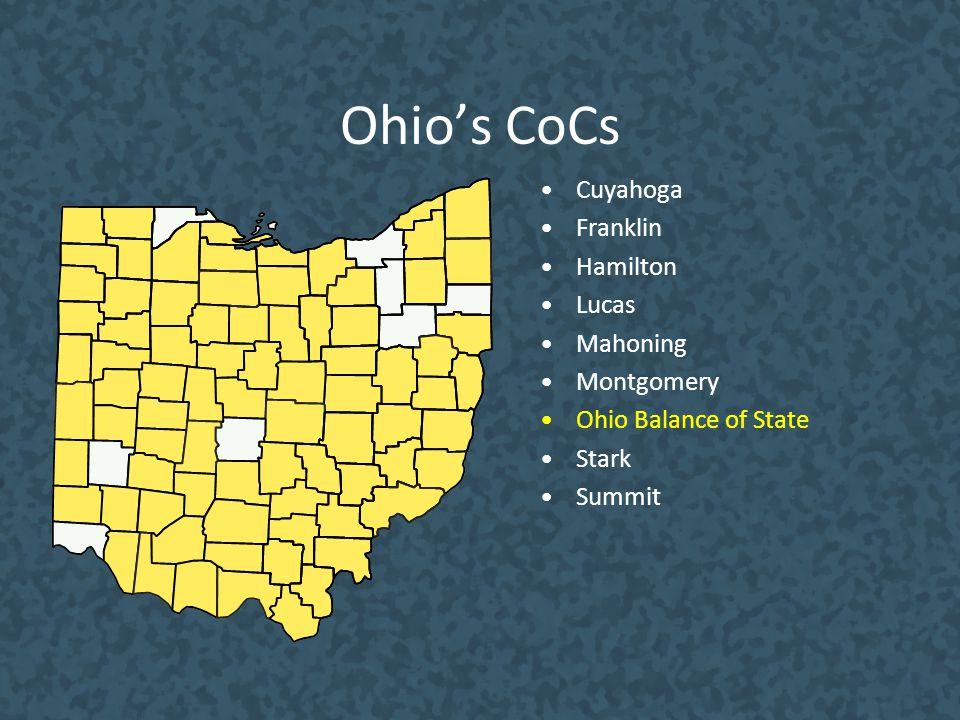 Ohios CoCs Cuyahoga Franklin Hamilton Lucas Mahoning Montgomery Ohio Balance of State Stark Summit
