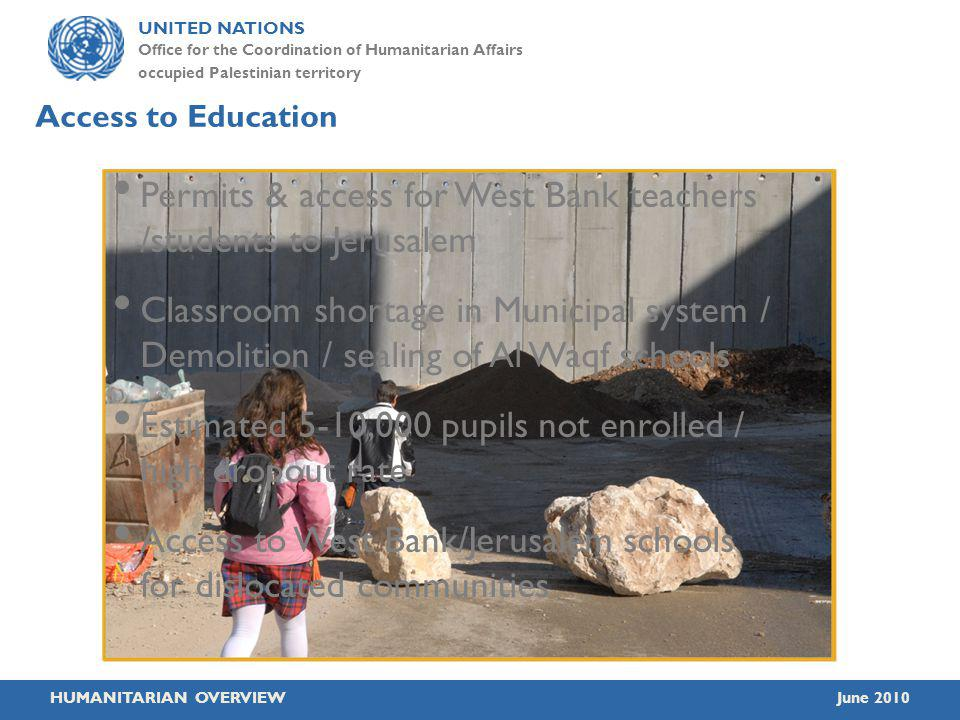 UNITED NATIONS Office for the Coordination of Humanitarian Affairs occupied Palestinian territory HUMANITARIAN OVERVIEWJune 2010 Access to Education Permits & access for West Bank teachers /students to Jerusalem Classroom shortage in Municipal system / Demolition / sealing of Al Waqf schools Estimated 5-10,000 pupils not enrolled / high dropout rate Access to West Bank/Jerusalem schools for dislocated communities
