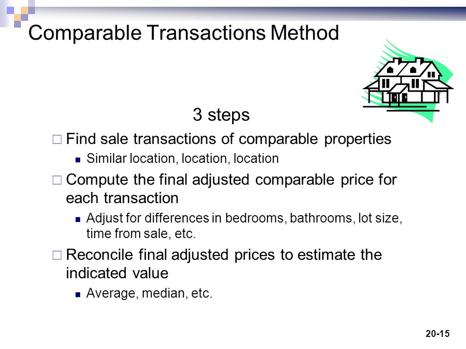20-15 Comparable Transactions Method 3 steps Find sale transactions of comparable properties Similar location, location, location Compute the final adjusted comparable price for each transaction Adjust for differences in bedrooms, bathrooms, lot size, time from sale, etc.