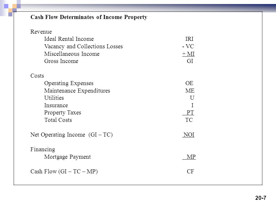 20-7 Cash Flow Determinates of Income Property Revenue Ideal Rental Income IRI Vacancy and Collections Losses- VC Miscellaneous Income+ MI Gross Income GI Costs Operating Expenses OE Maintenance Expenditures ME Utilities U Insurance I Property Taxes PT Total Costs TC Net Operating Income (GI – TC) NOI Financing Mortgage Payment MP Cash Flow (GI – TC – MP) CF