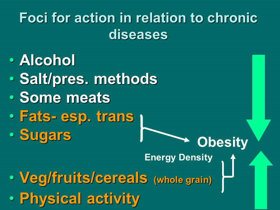 Foci for action in relation to chronic diseases AlcoholAlcohol Salt/pres.