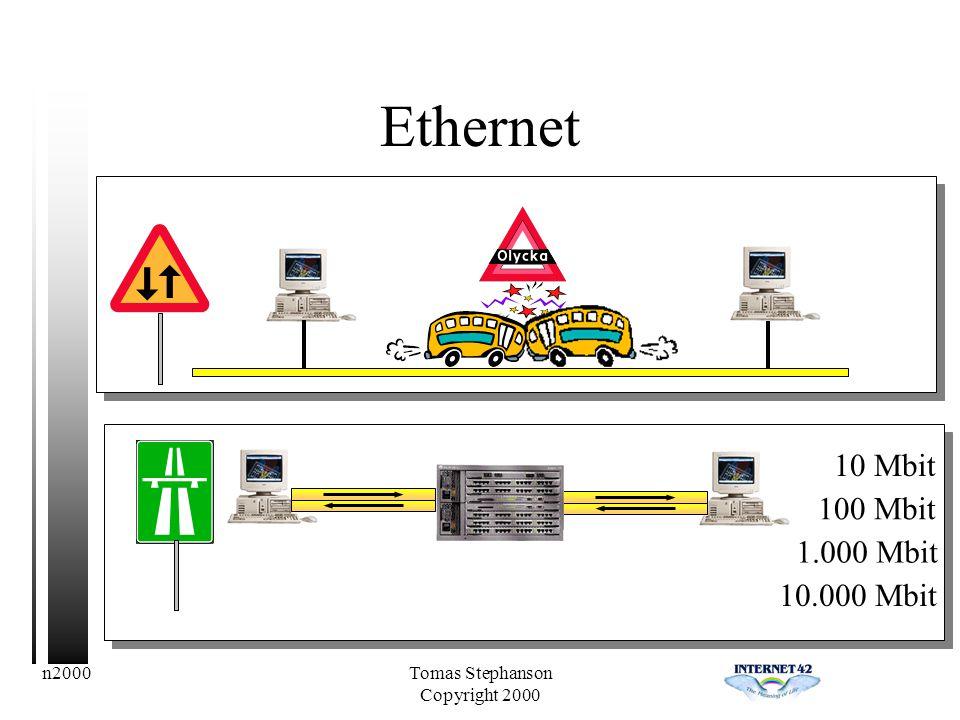 n2000Tomas Stephanson Copyright 2000 Ethernet 10 Mbit 100 Mbit 1.000 Mbit 10.000 Mbit