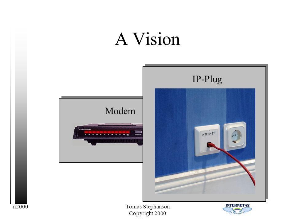 n2000Tomas Stephanson Copyright 2000 A Vision ModemIP-Plug