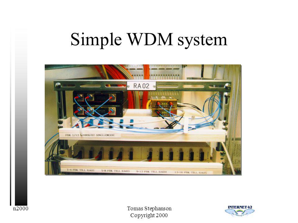 n2000Tomas Stephanson Copyright 2000 Simple WDM system